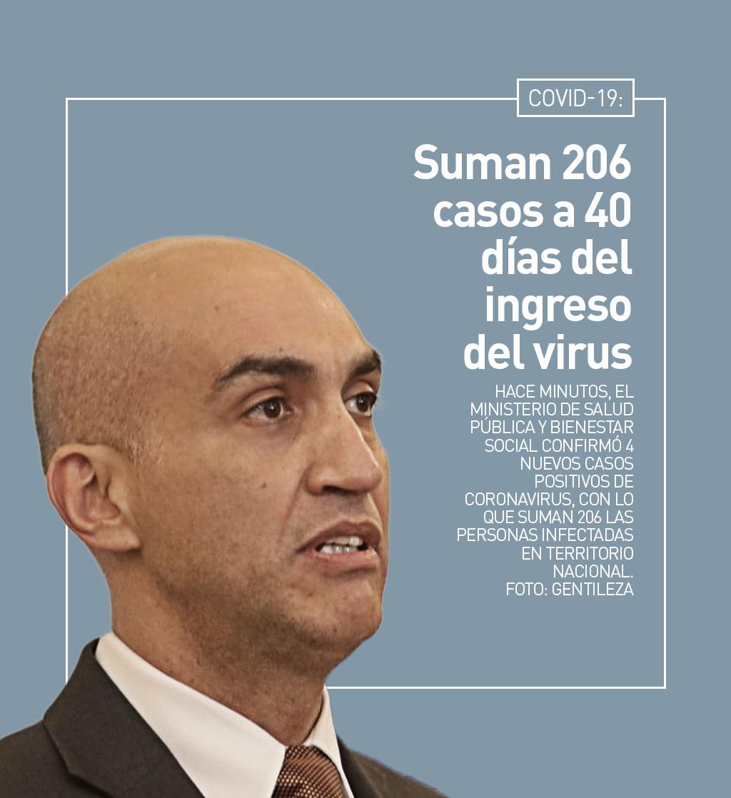 COVID-19: Suman 206 casos a 40 días del ingreso del virus